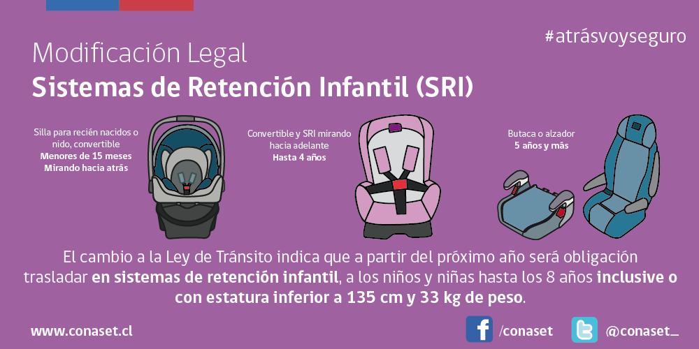 Atenci n cambios en la ley de transporte de ni os en auto for Sillas para auto ninos 9 anos